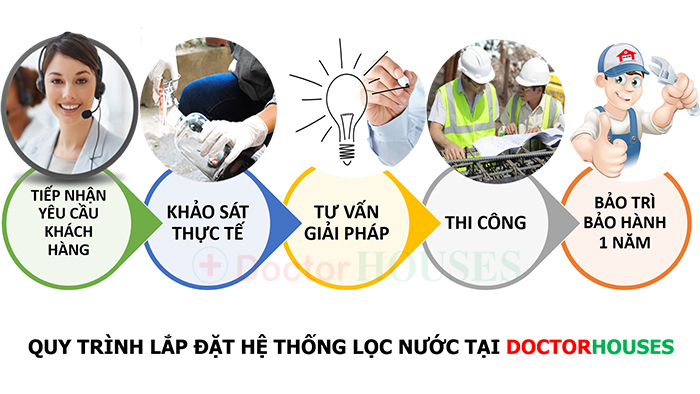 quy-trinh-lap-dat-he-thong-loc-nuoc-tai-doctorhouses-2