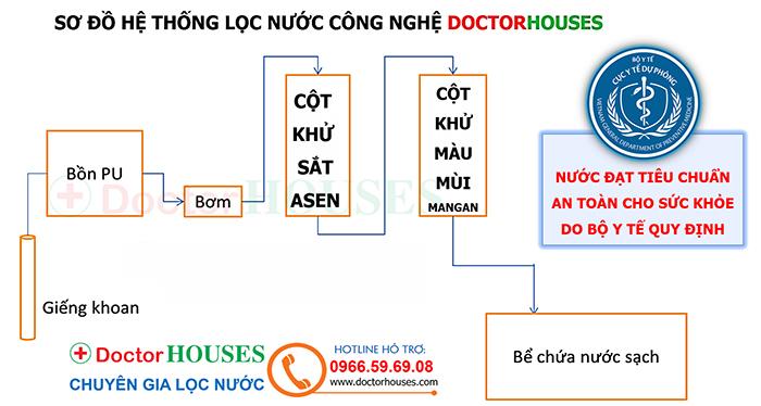 so-do-bo-loc-nuoc-gieng-khoan-sinh-hoat-gia-dinh-DHGK02