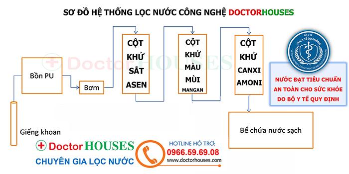 so-do-bo-loc-nuoc-gieng-khoan-sinh-hoat-gia-dinh-DHGK03